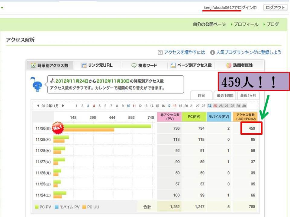 http://kenjifukuda.com/wp-content/uploads/2012/12/%E3%83%97%E3%83%AC%E3%82%BC%E3%83%B3%E3%83%86%E3%83%BC%E3%82%B7%E3%83%A7%E3%83%B31.jpg