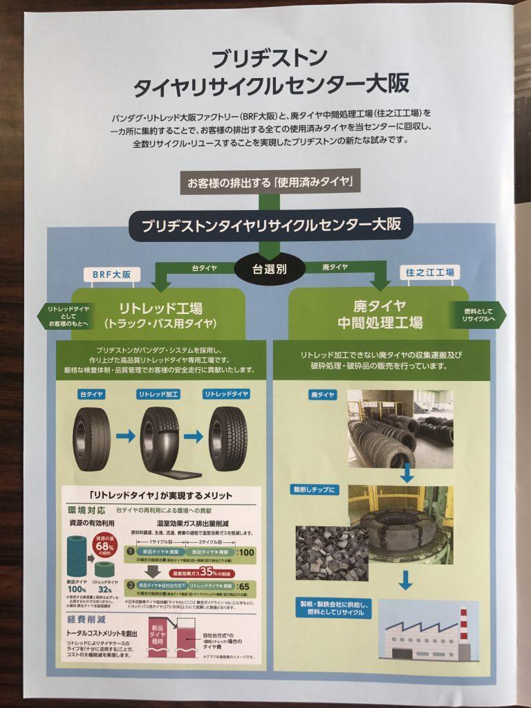 ブリヂストンタイヤリサイクルセンター大阪
