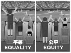平等(EQUALITY)と公平(EQUITY)