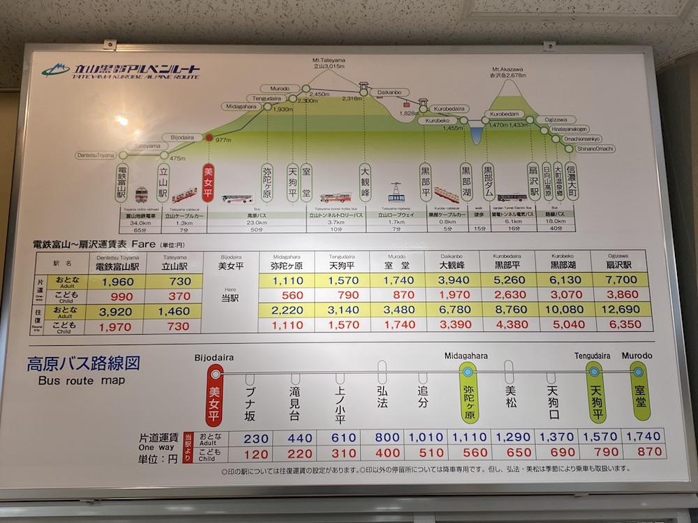 立山,たてやま,立山連峰,雄山,おやま,富山県最高地点,大汝山,おおなんじやま,富士ノ折立,ふじのおりたて,登頂,頂上,ご来光,室堂,むろどう,ミクリガ池,ミドリガ池,みくりが池温泉,立山黒部アルペンルート