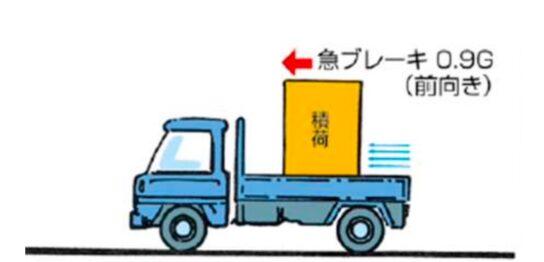 トラック急発進の積荷の負荷