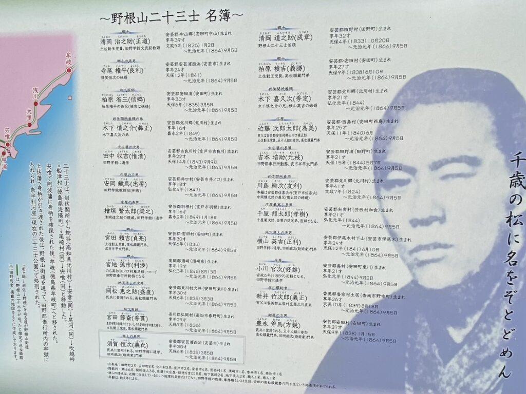 野根山二十三士の名簿